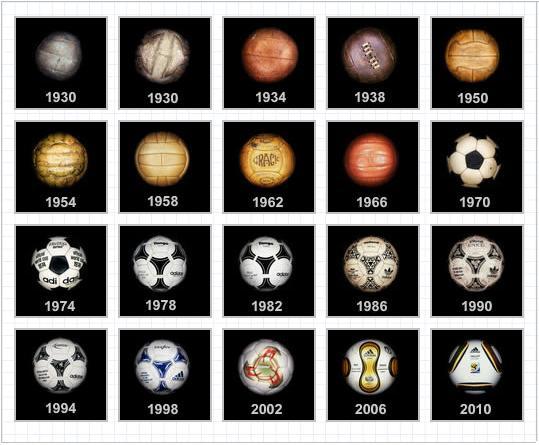 A copa já acabou mas em 2014 a bola vai rolar aqui no Brasil.Conheça a  evolução das bolas usada nas copas do mundo de futebol. f3c3e5a25a709